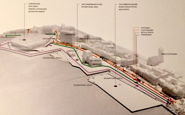 Harbor plan